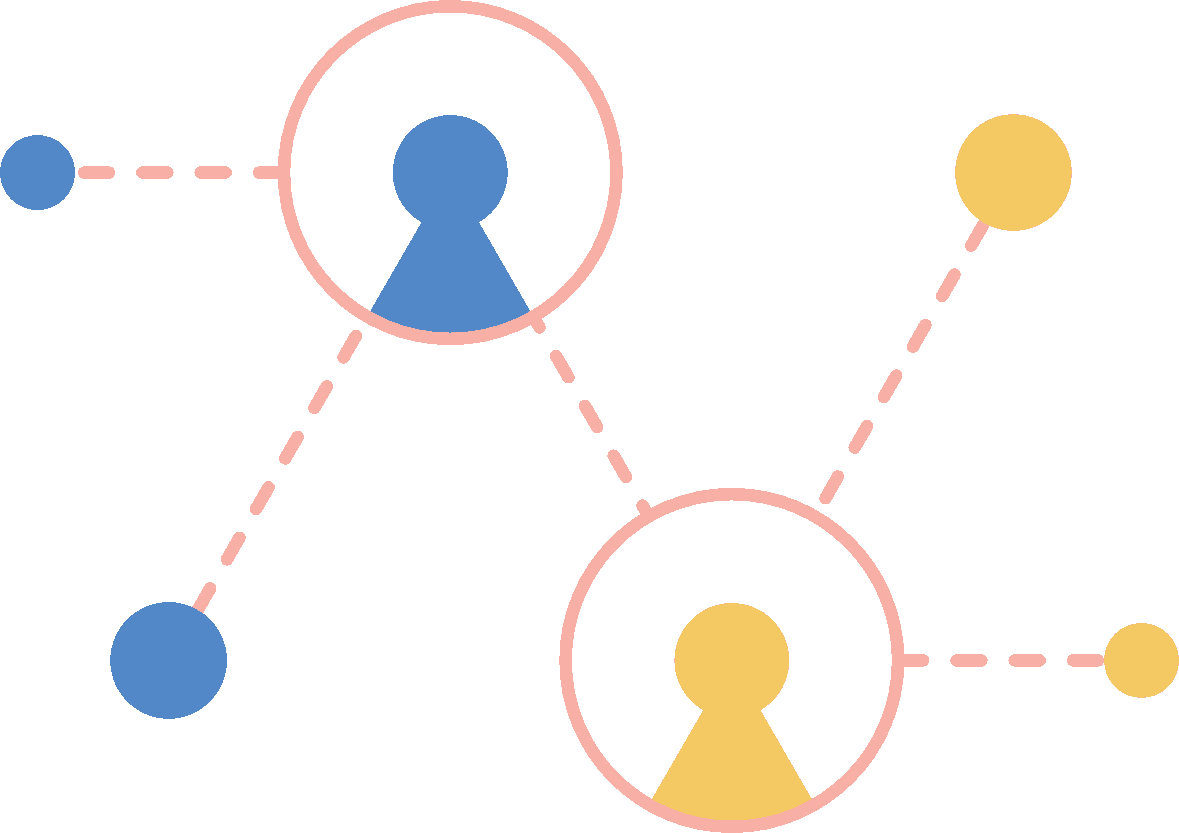 Implement a CRM